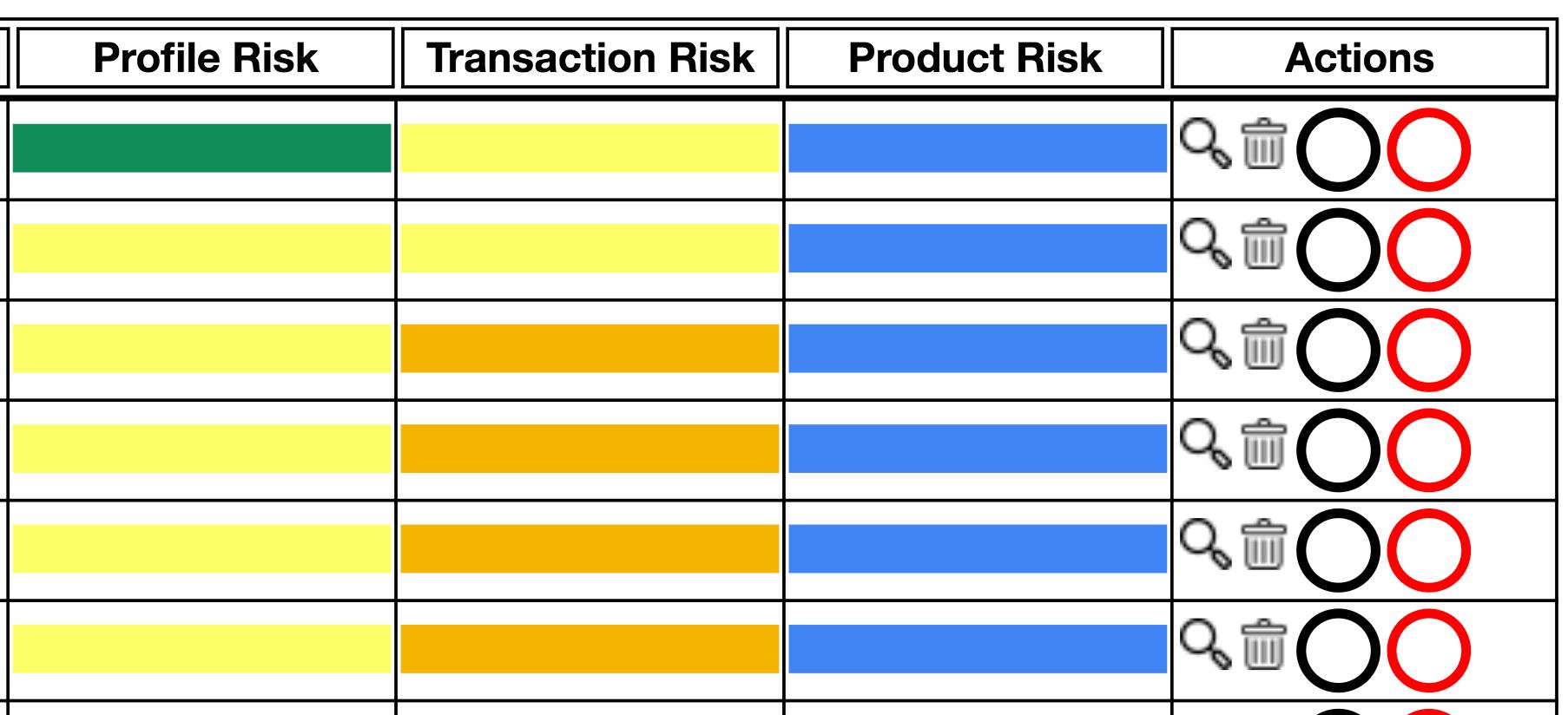 AML Transaction monitoring