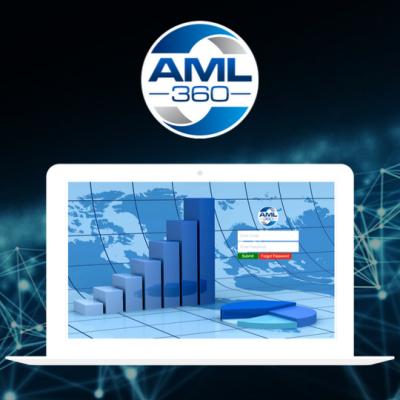 AML Risk Assessment